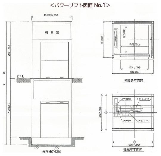 パワーリフト図面 No.1